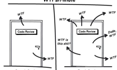 SOLID: los 5 principios que te ayudarán a desarrollar software de calidad